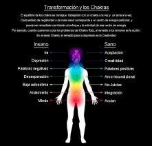 chakras-3